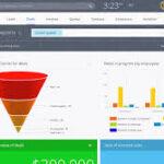 Triển khai ứng dụng Bitrix24 vào hoạt động quản lý tại doanh nghiệp